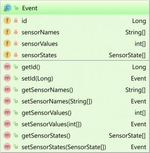 使用PostgreSQL枚举数组类型的事件实体
