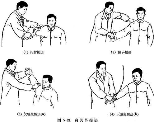 实用推拿学.pdf