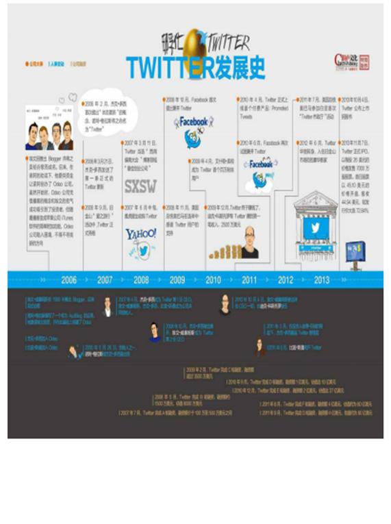 孵化Twitter:从蛮荒到IPO的狂野旅程-尼克•比尔顿.pdf