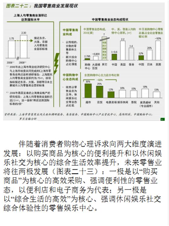 从野蛮到精细:2012-2021中国房地产未来十年-罗兰贝格管理咨询公司.pdf