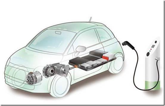 美国电动汽车的现状及发展(四).pdf