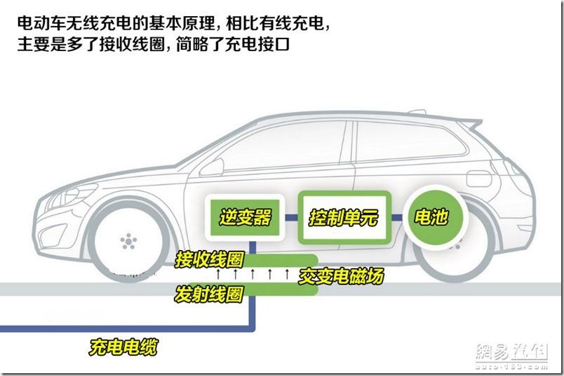 电动汽车无线充电系统的分析与设计.pdf