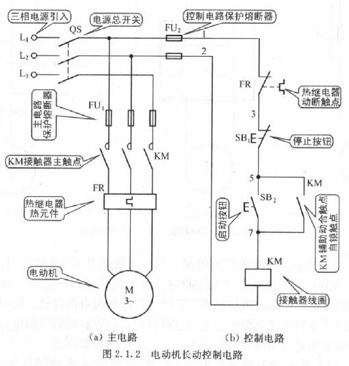 图解电动机控制电路.pdf