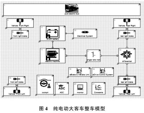 纯电动大客车动力系统参数匹配与仿真分析.pdf