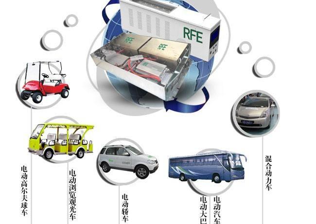 电动汽车及动力电池市场调研报告.pdf