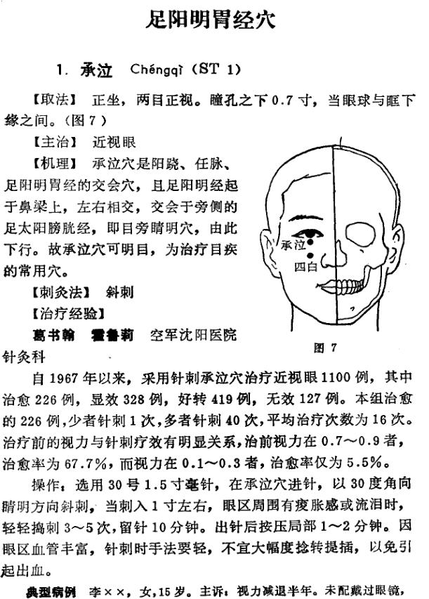 单穴治病选萃.pdf