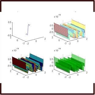 贝叶斯统计学:原理、模型及应用(S·詹姆士·普雷斯).pdf