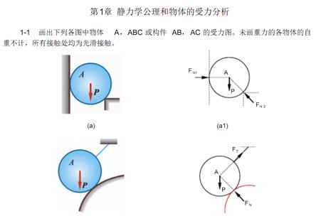 哈工大理论力学第七版课后习题答案(高清无水印版).pdf
