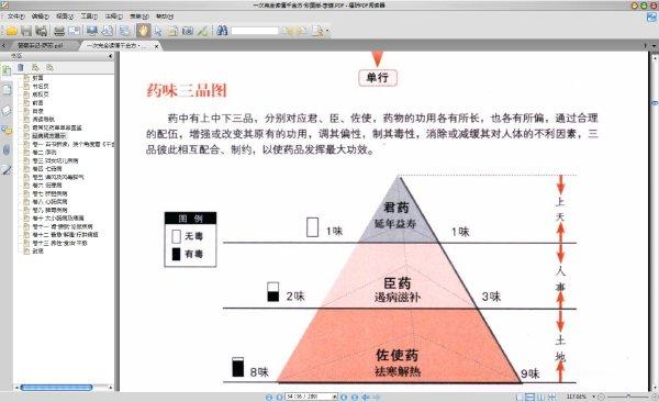 一次完全读懂千金方.pdf
